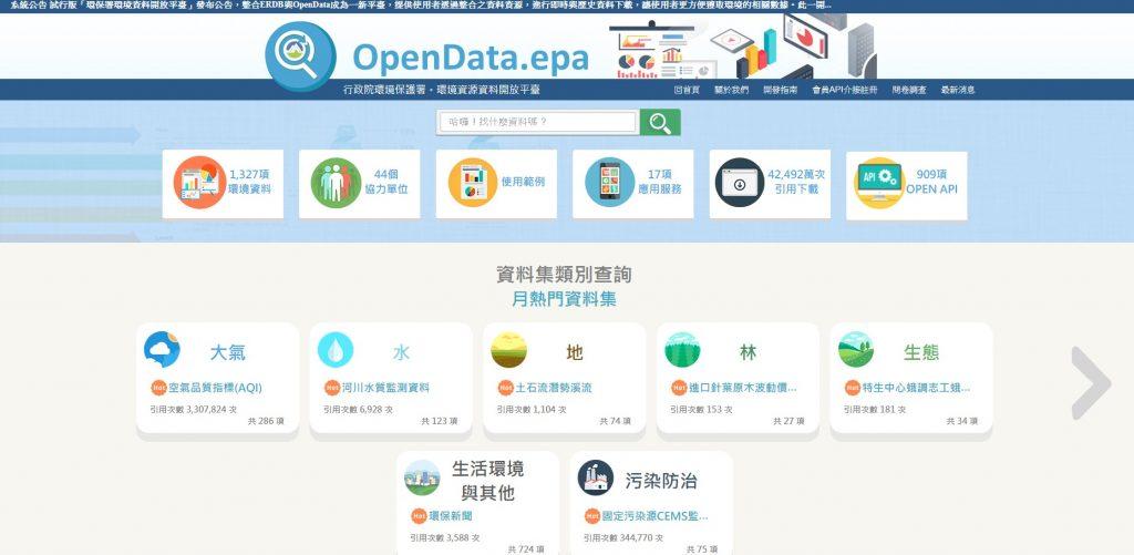 環境資源資料開放平台
